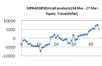 equitycurve